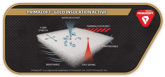 primaloft insulation technology for outdoor clothing