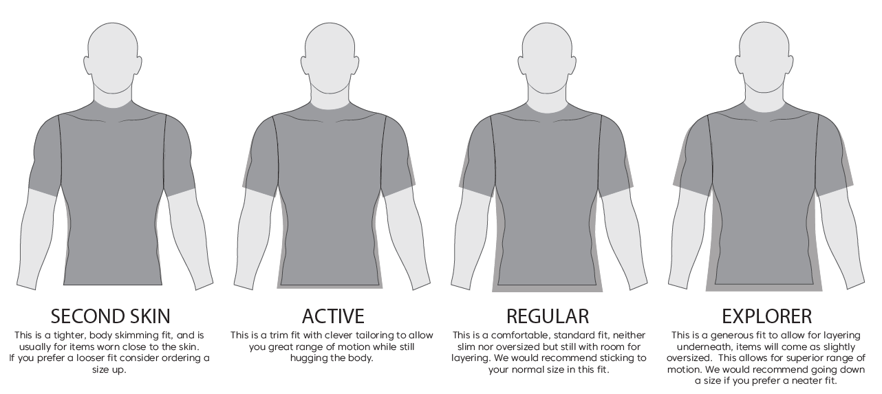 outdoor clothing fit guide
